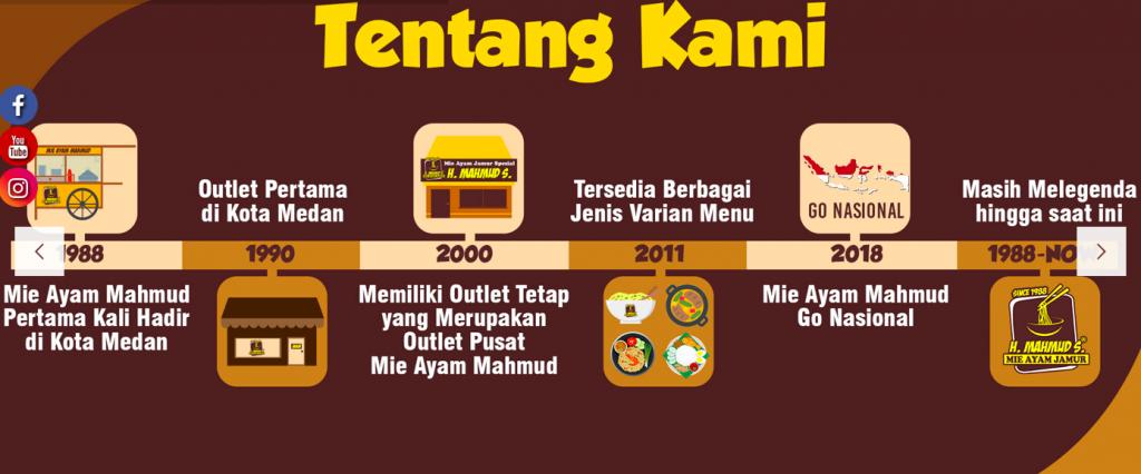 Mie Ayam Jamur Spesial Haji Mahmud.  Mie Legenda Kota Medan yang Mengedepankan Kualitas dan Jaminan Rasa